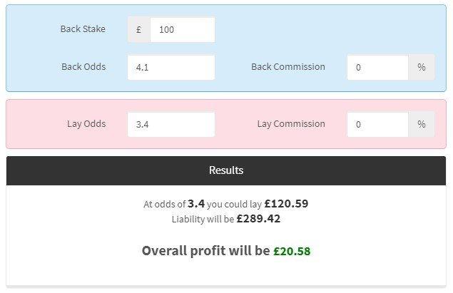 £100 back and lay example