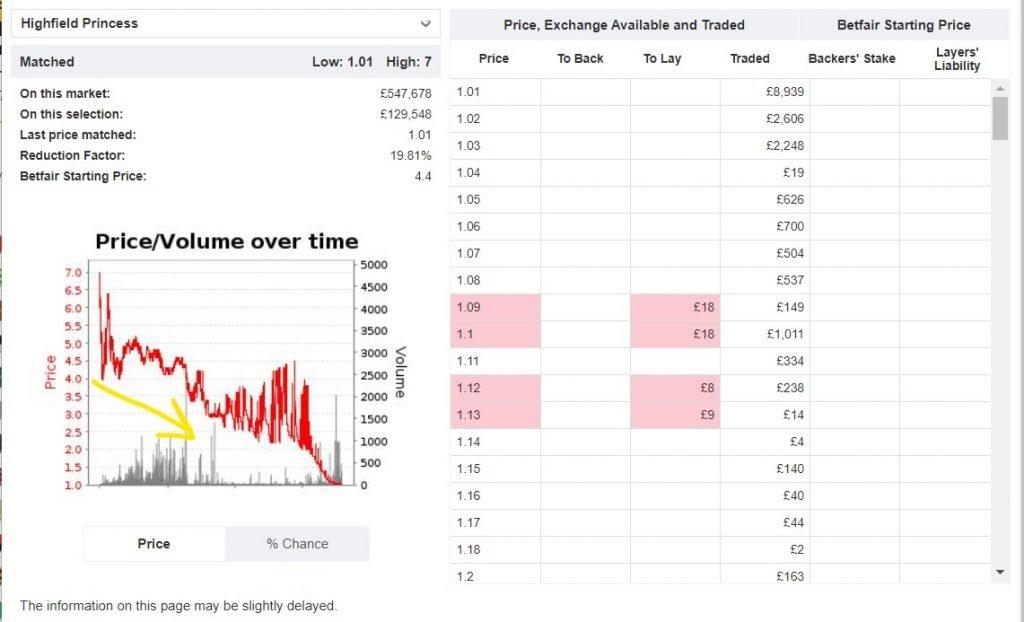 downward market trend graph