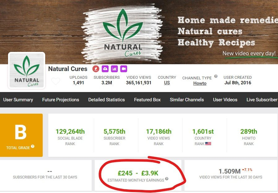 natural cures ad earnings